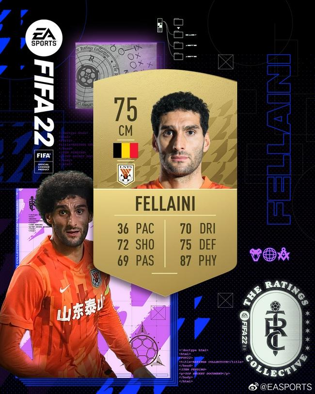 FIFA22部分中超球员评分公布:费莱尼75 吴曦67分